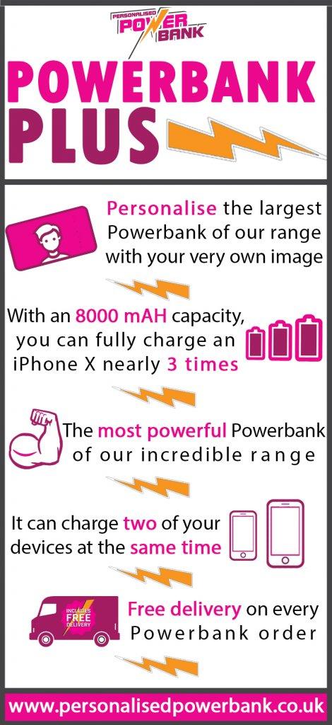 Biggest Personalised Powerbank